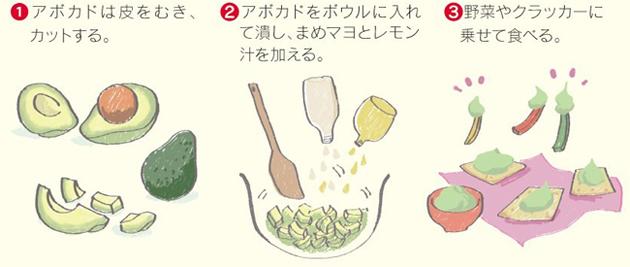 まめマヨディップ_レシピ